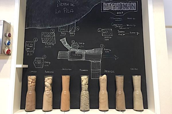 Übersichtstafel Weingut